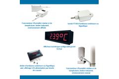 Solutions d'indication de température et d'humidité.
